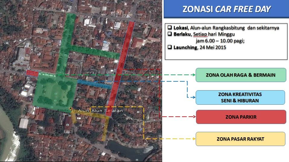 Zona Lokasi Car Free Day Kabupaten Lebak